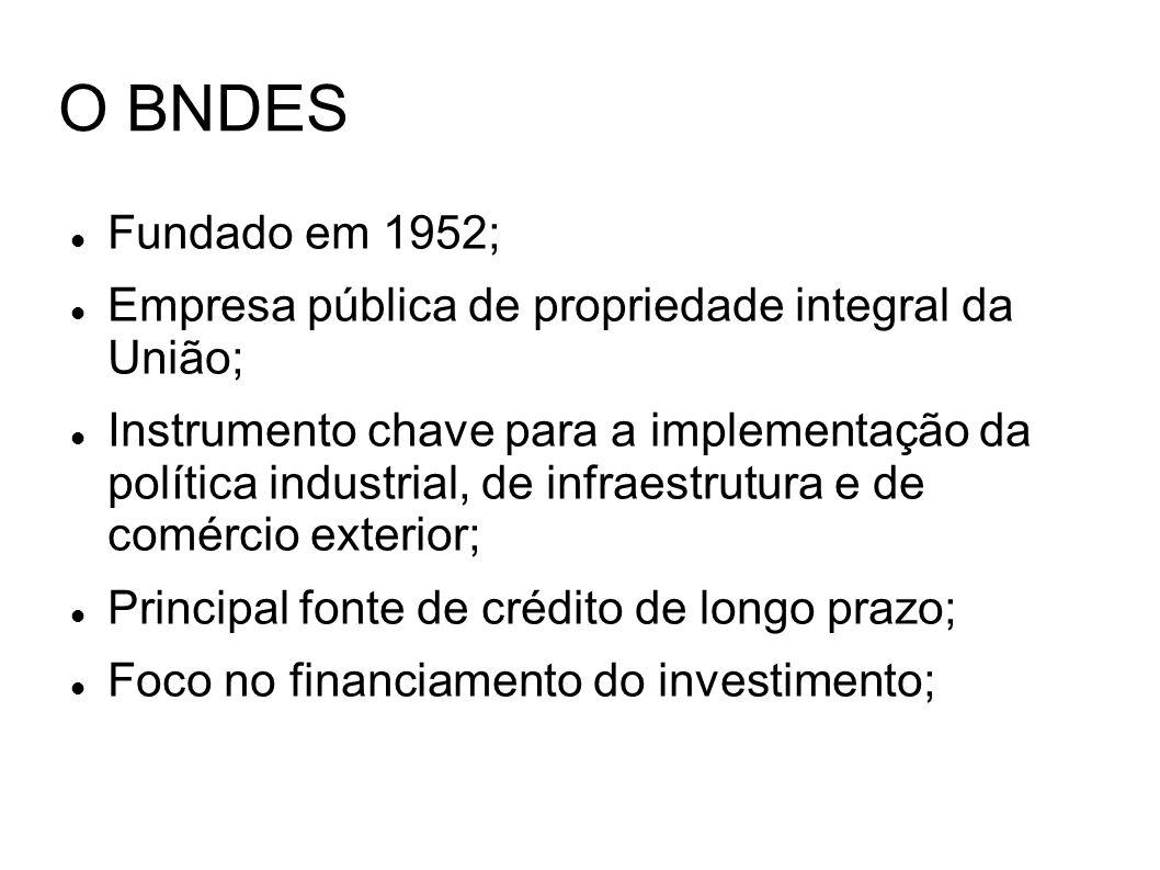 O BNDES Fundado em 1952; Empresa pública de propriedade integral da União;