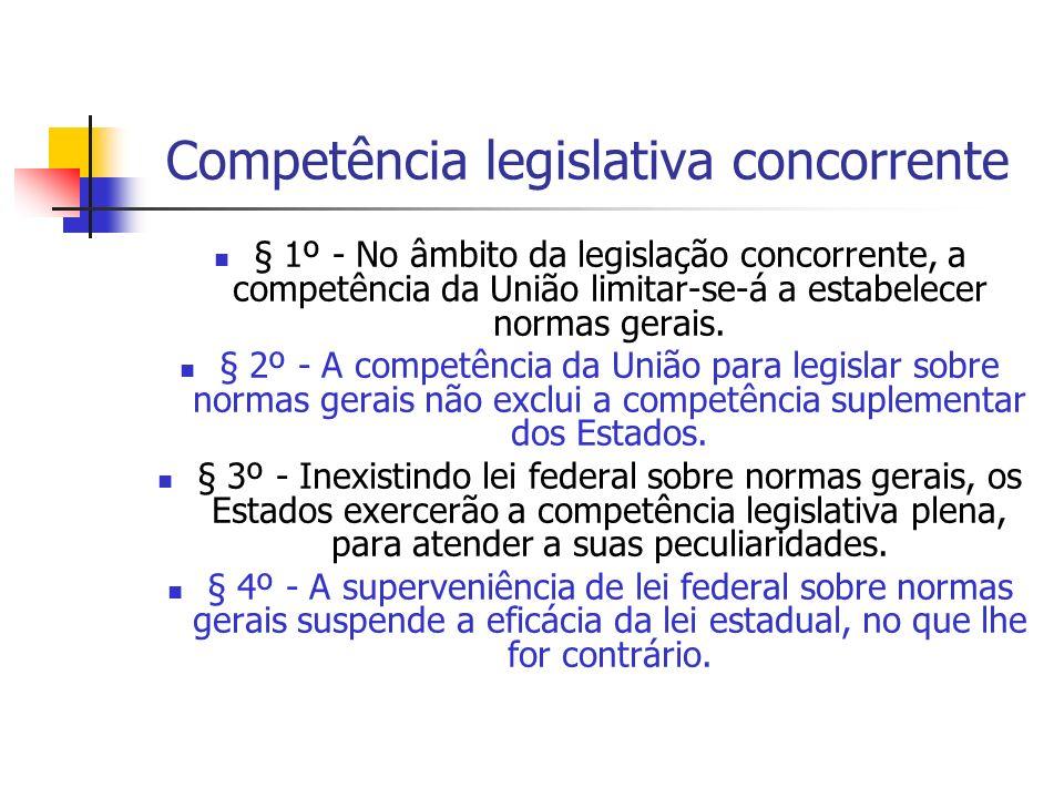 Competência legislativa concorrente