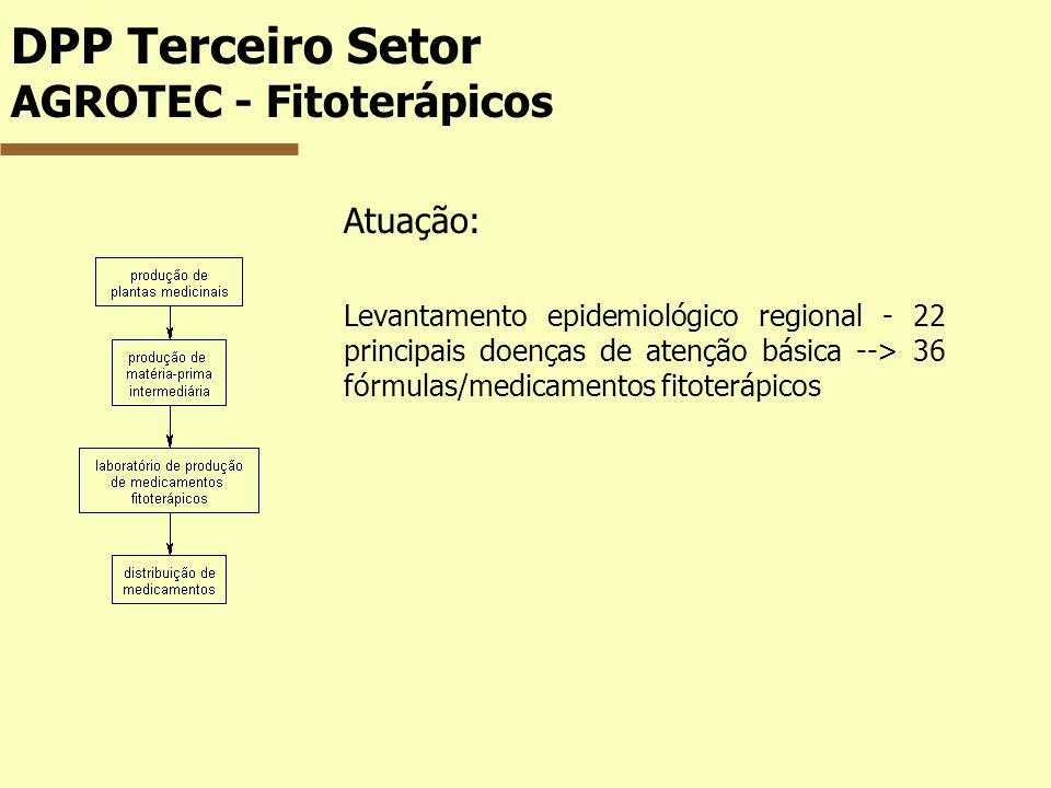 DPP Terceiro Setor AGROTEC - Fitoterápicos