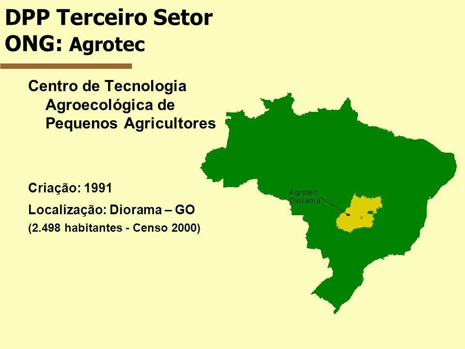 DPP Terceiro Setor ONG: Agrotec