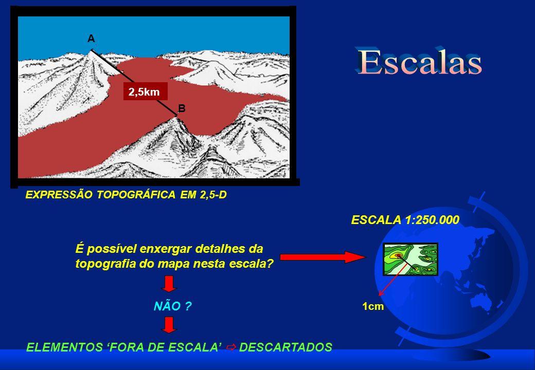 EXPRESSÃO TOPOGRÁFICA EM 2,5-D