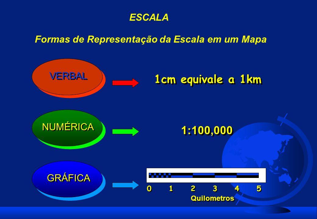 Formas de Representação da Escala em um Mapa