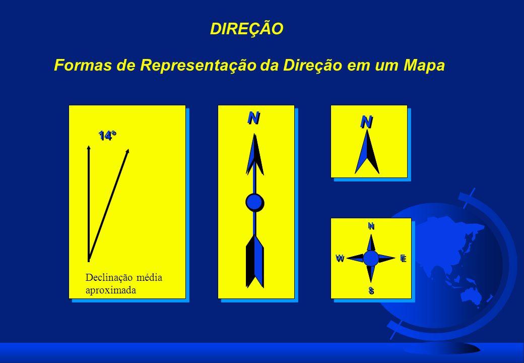 Formas de Representação da Direção em um Mapa