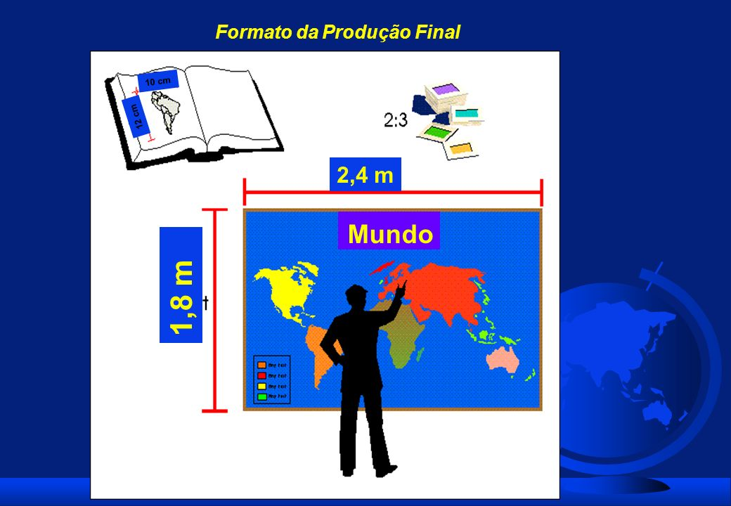 Formato da Produção Final