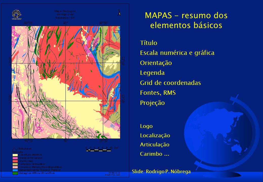 MAPAS - resumo dos elementos básicos