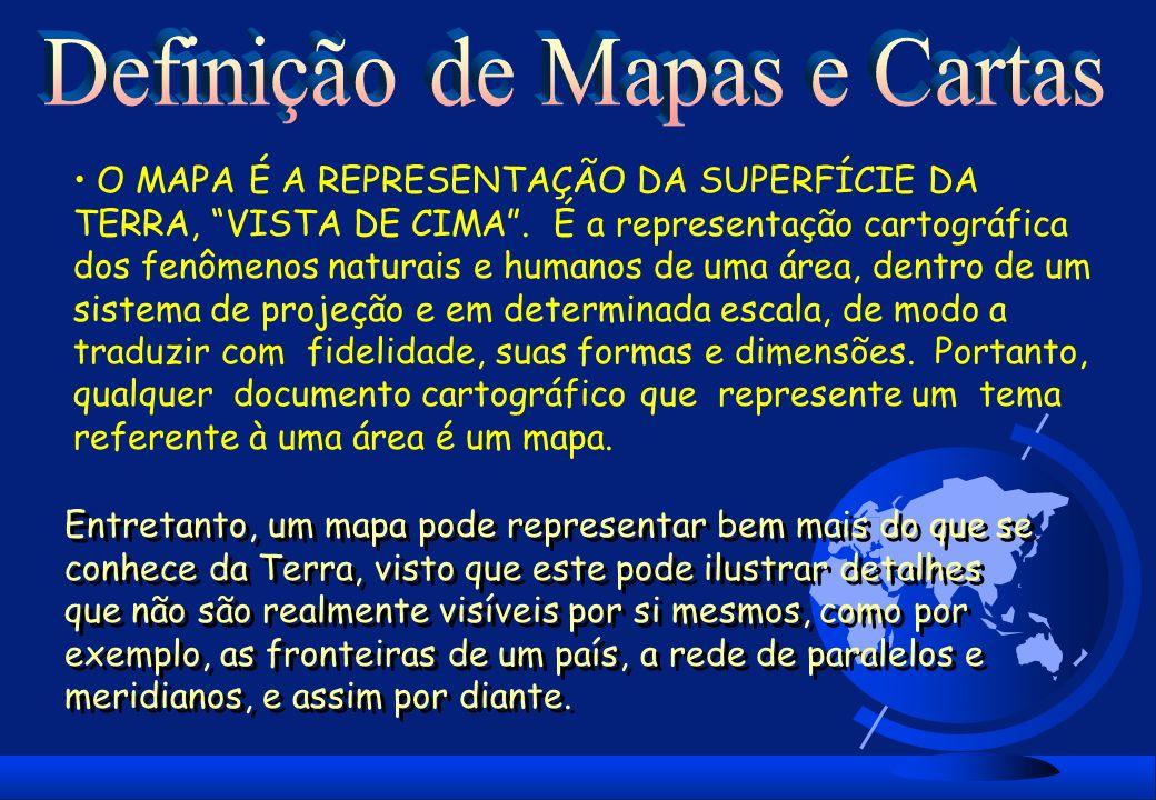 Definição de Mapas e Cartas