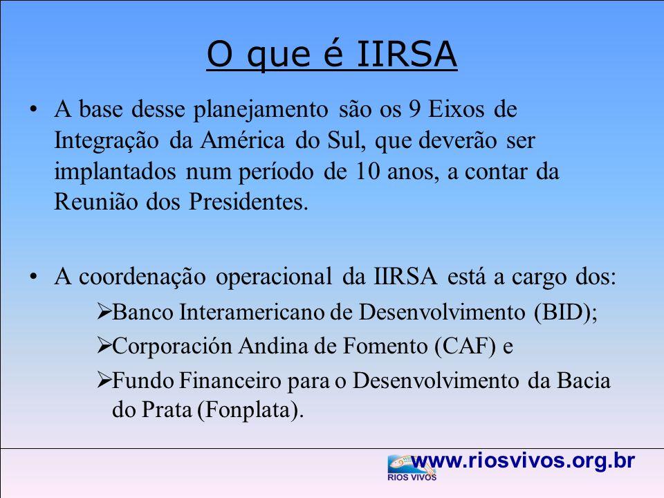O que é IIRSA