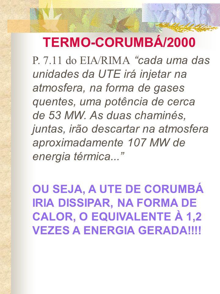 TERMO-CORUMBÁ/2000