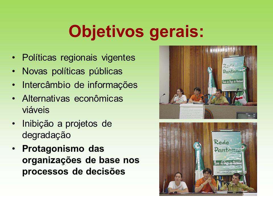 Objetivos gerais: Políticas regionais vigentes
