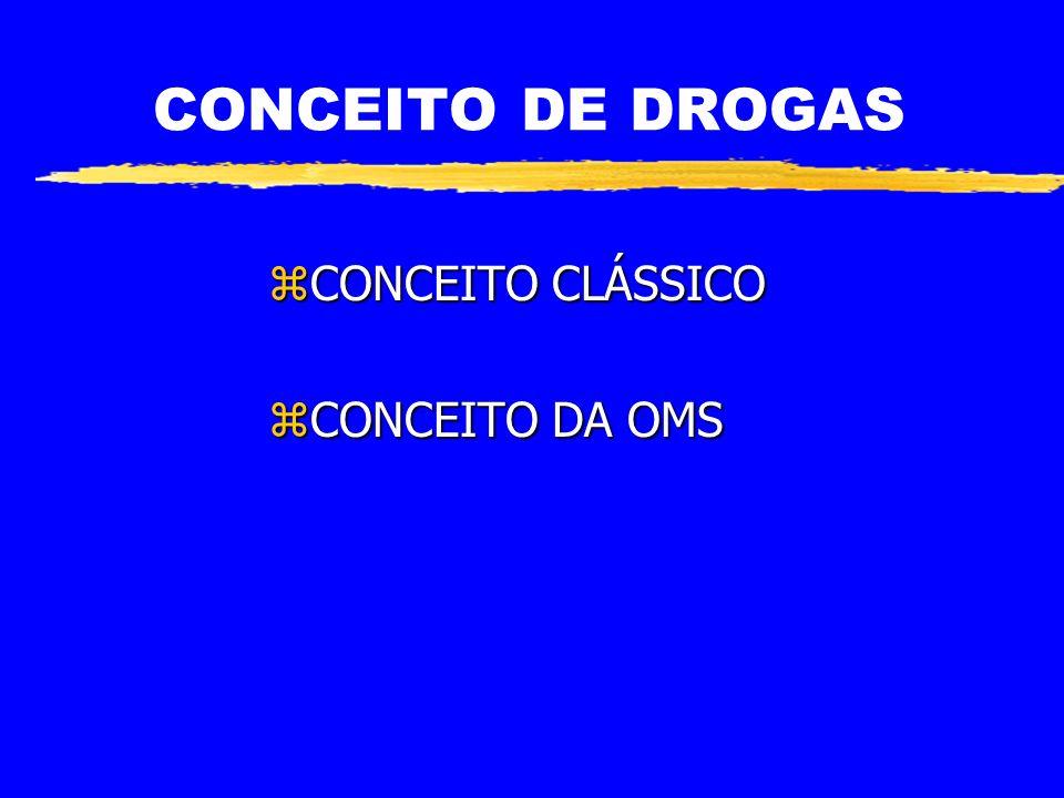 CONCEITO DE DROGAS CONCEITO CLÁSSICO CONCEITO DA OMS
