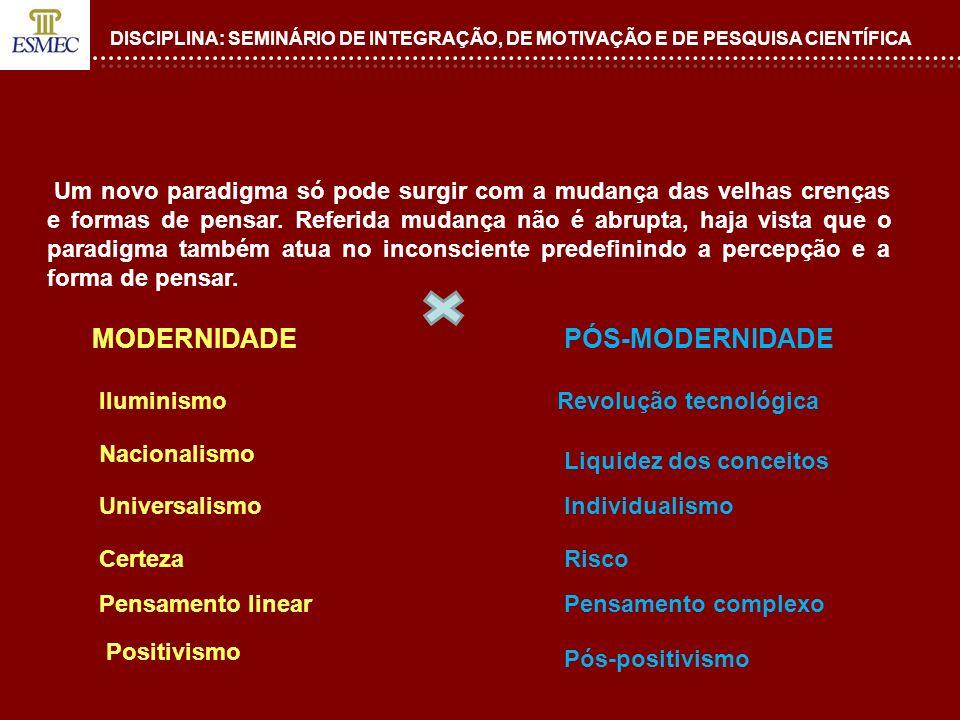 MMODERNIDADE PPÓS-MODERNIDADE