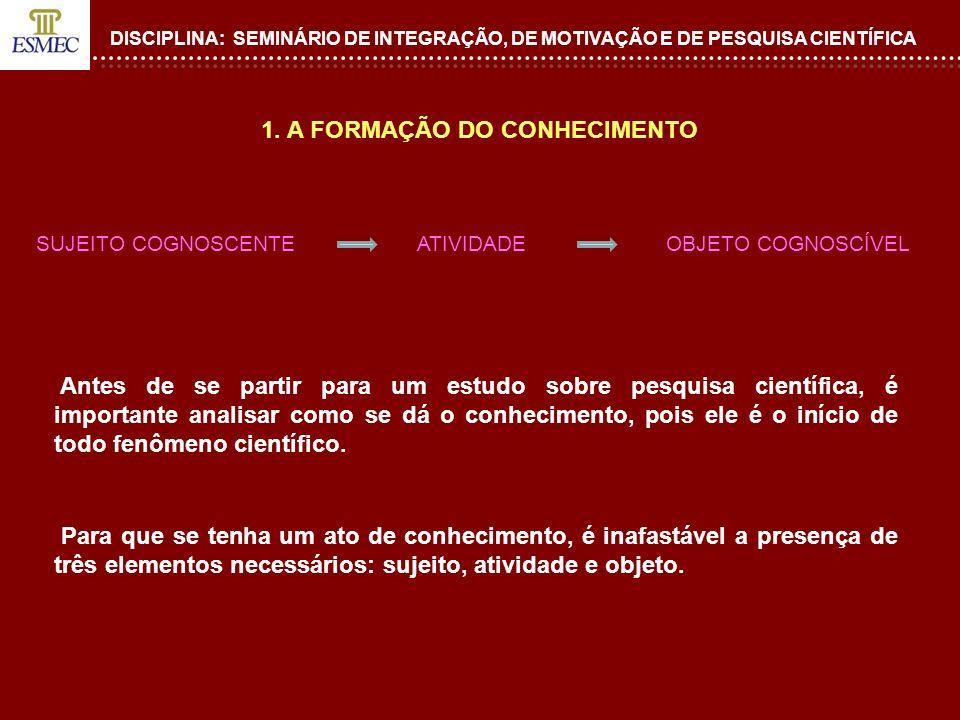 1. A FORMAÇÃO DO CONHECIMENTO