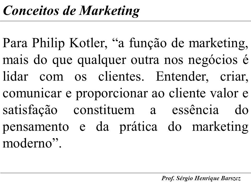 Conceitos de Marketing