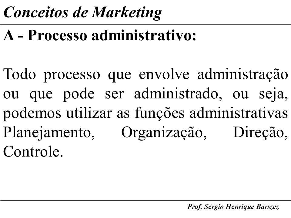 Conceitos de Marketing A - Processo administrativo: