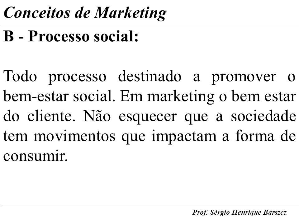 Conceitos de Marketing B - Processo social:
