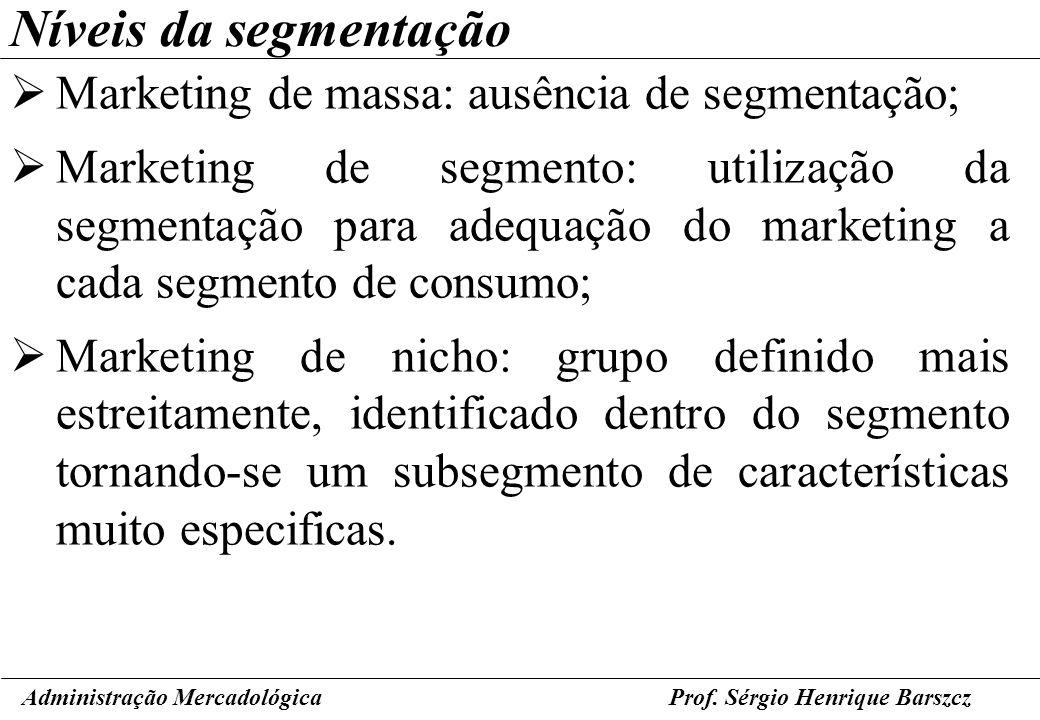 Níveis da segmentação Marketing de massa: ausência de segmentação;