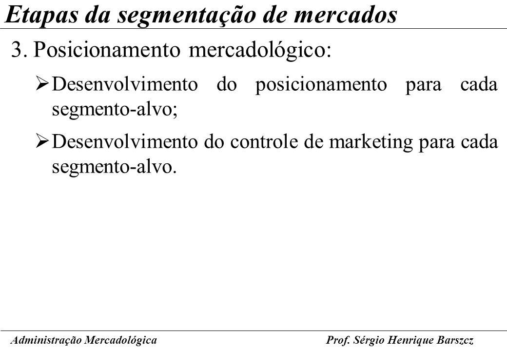 Etapas da segmentação de mercados