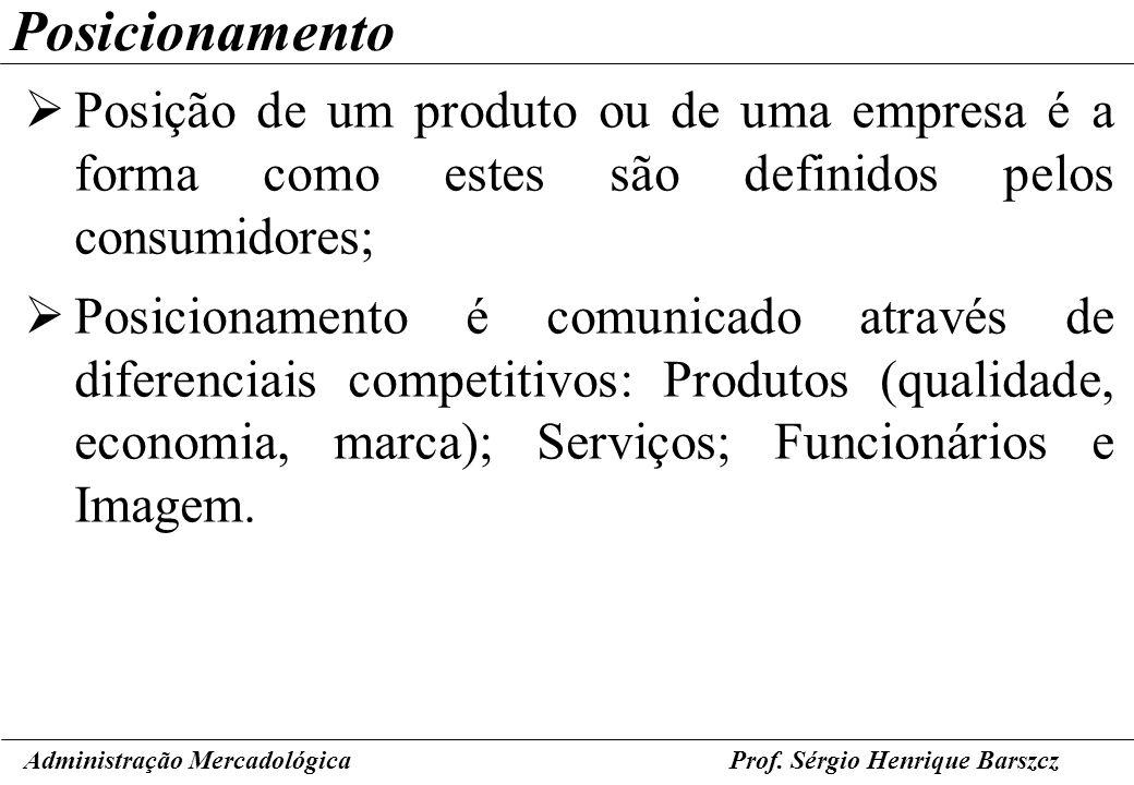 Posicionamento Posição de um produto ou de uma empresa é a forma como estes são definidos pelos consumidores;