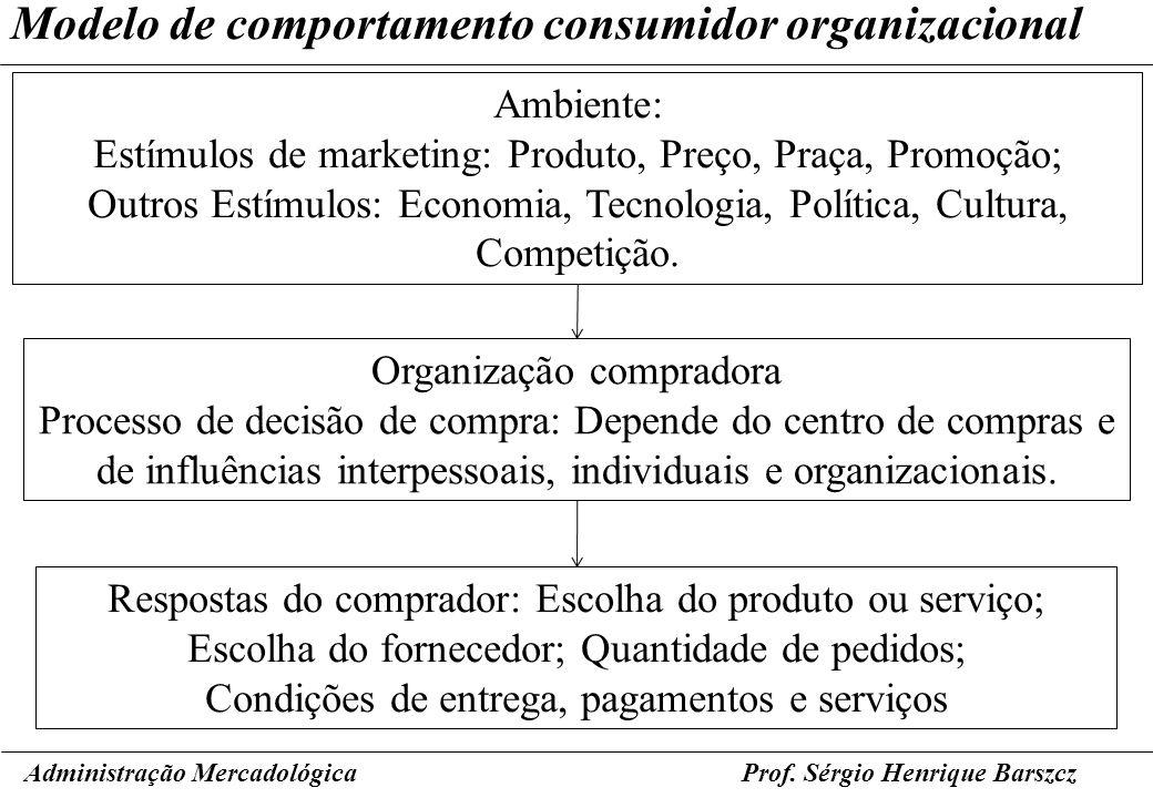Modelo de comportamento consumidor organizacional