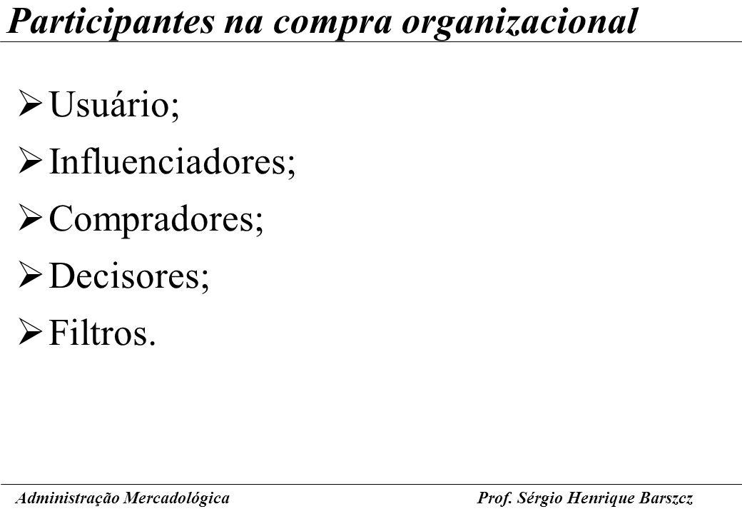 Participantes na compra organizacional