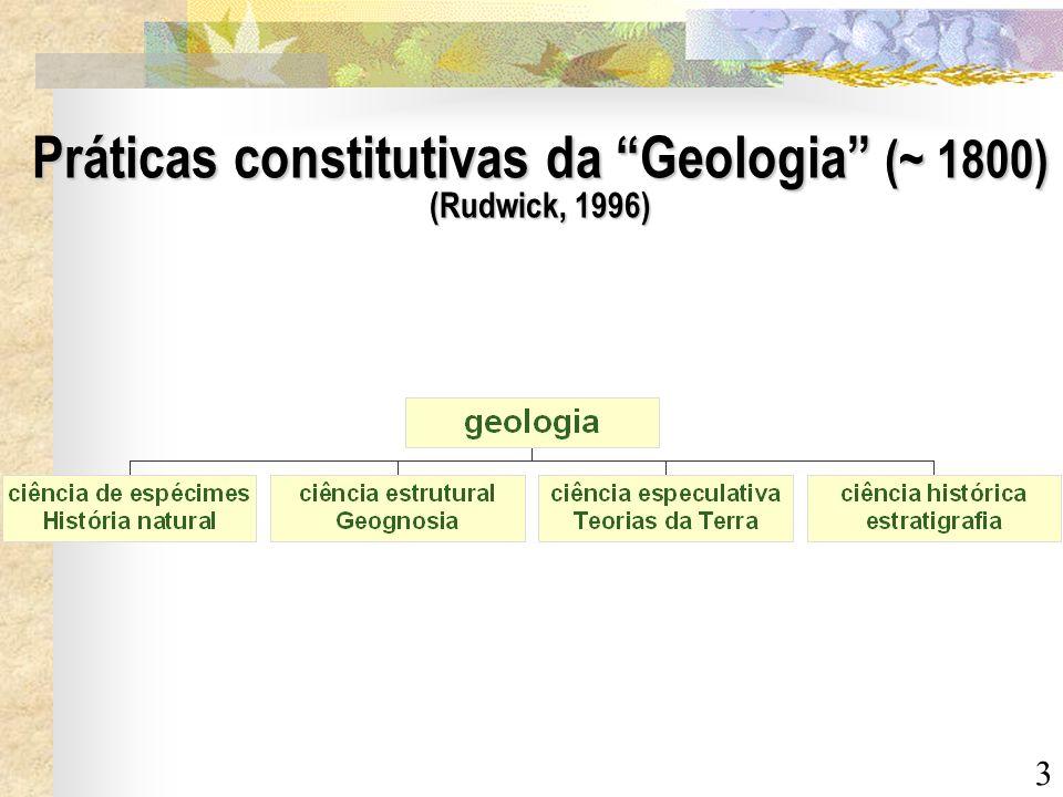 Práticas constitutivas da Geologia (~ 1800) (Rudwick, 1996)