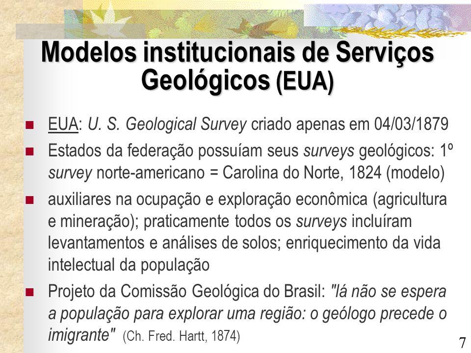 Modelos institucionais de Serviços Geológicos (EUA)