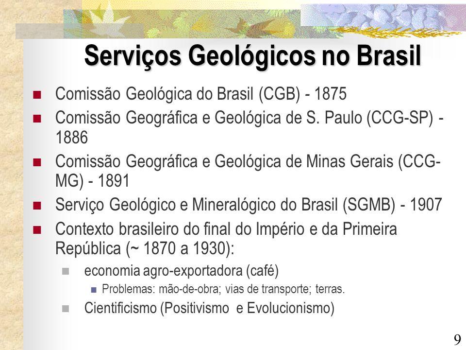 Serviços Geológicos no Brasil