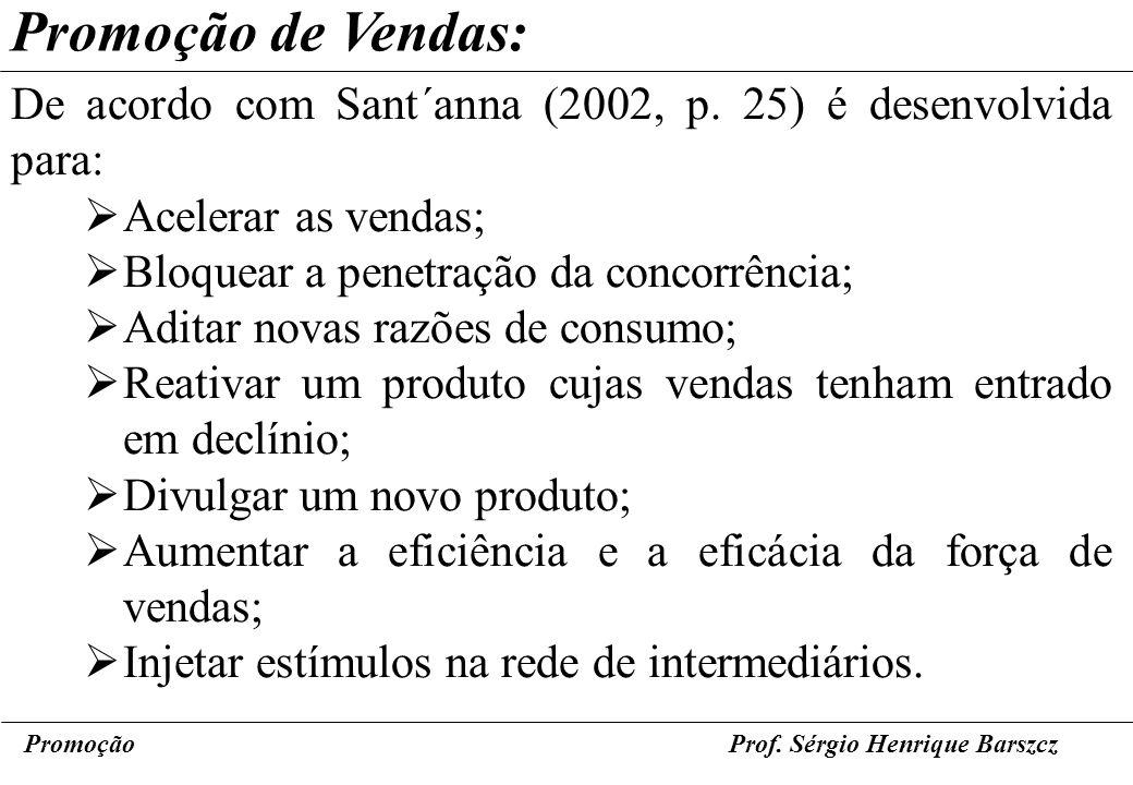 Promoção de Vendas: De acordo com Sant´anna (2002, p. 25) é desenvolvida para: Acelerar as vendas;