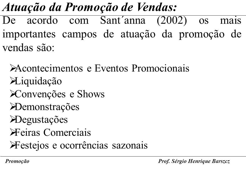 Atuação da Promoção de Vendas: