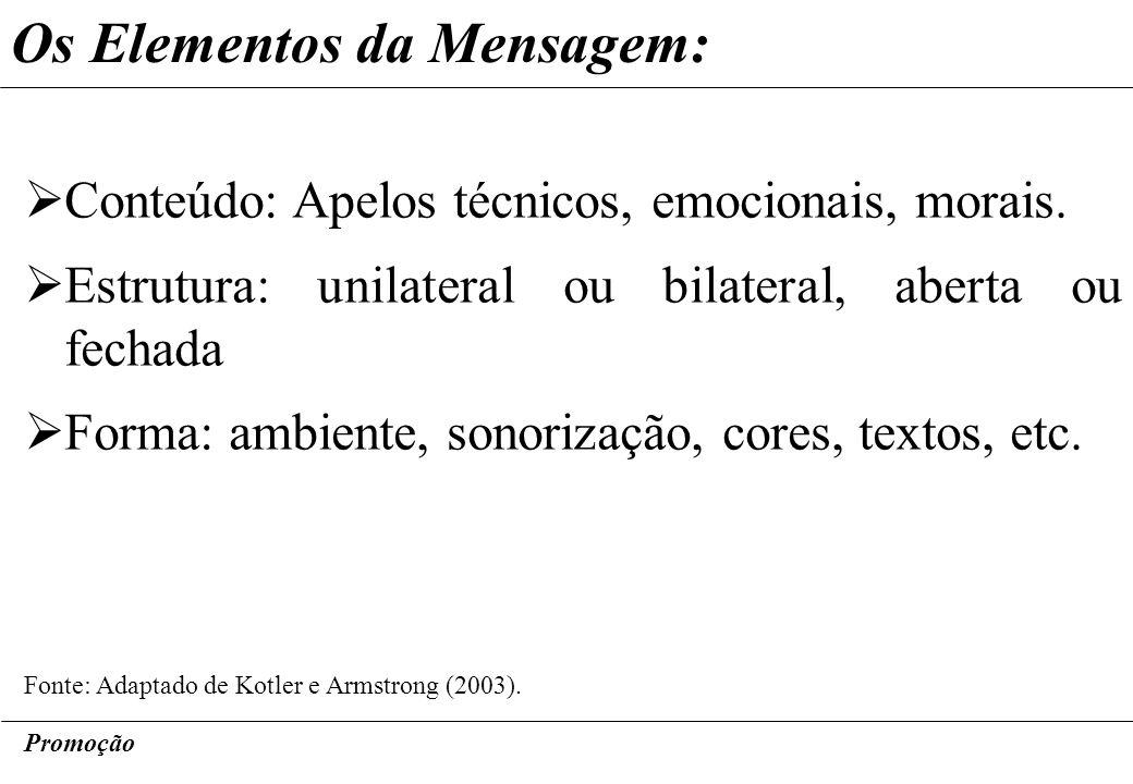 Os Elementos da Mensagem: