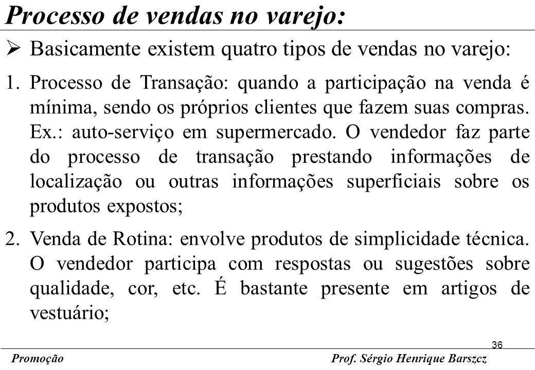Processo de vendas no varejo: