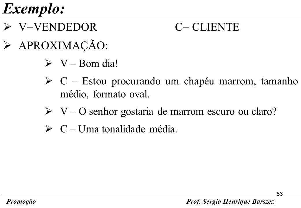 Exemplo: V=VENDEDOR C= CLIENTE APROXIMAÇÃO: V – Bom dia!