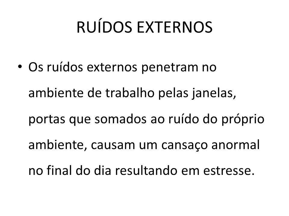 RUÍDOS EXTERNOS
