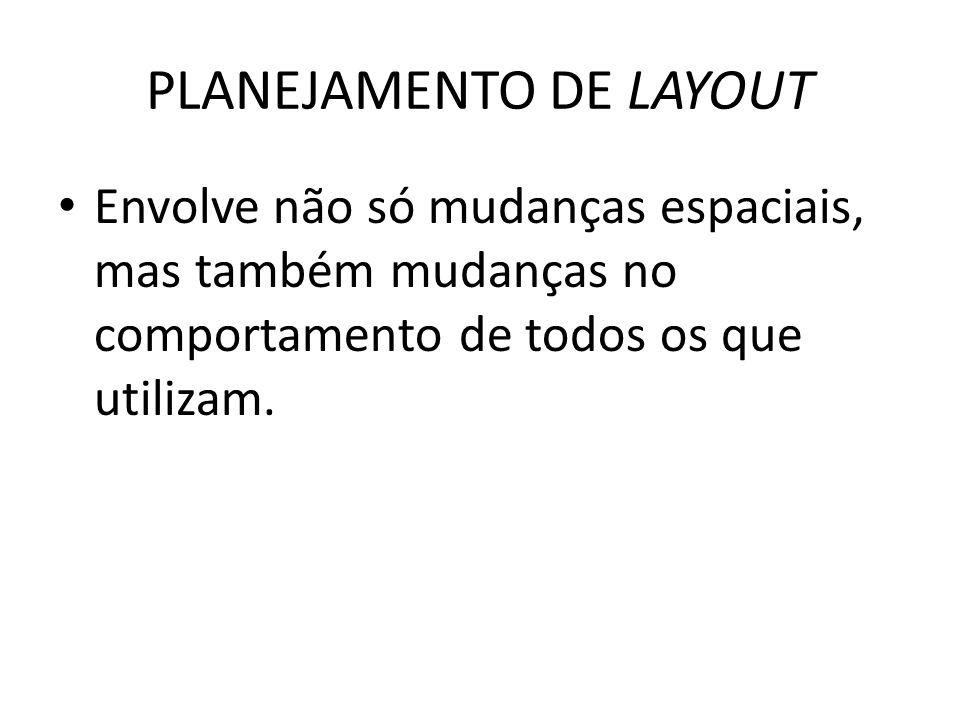 PLANEJAMENTO DE LAYOUT