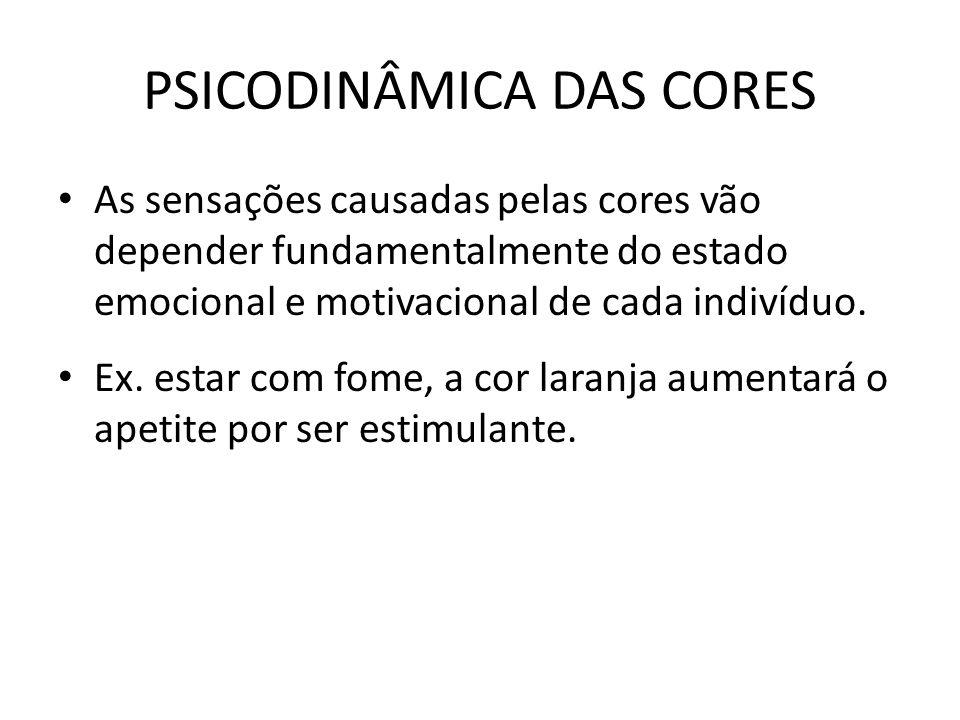 PSICODINÂMICA DAS CORES
