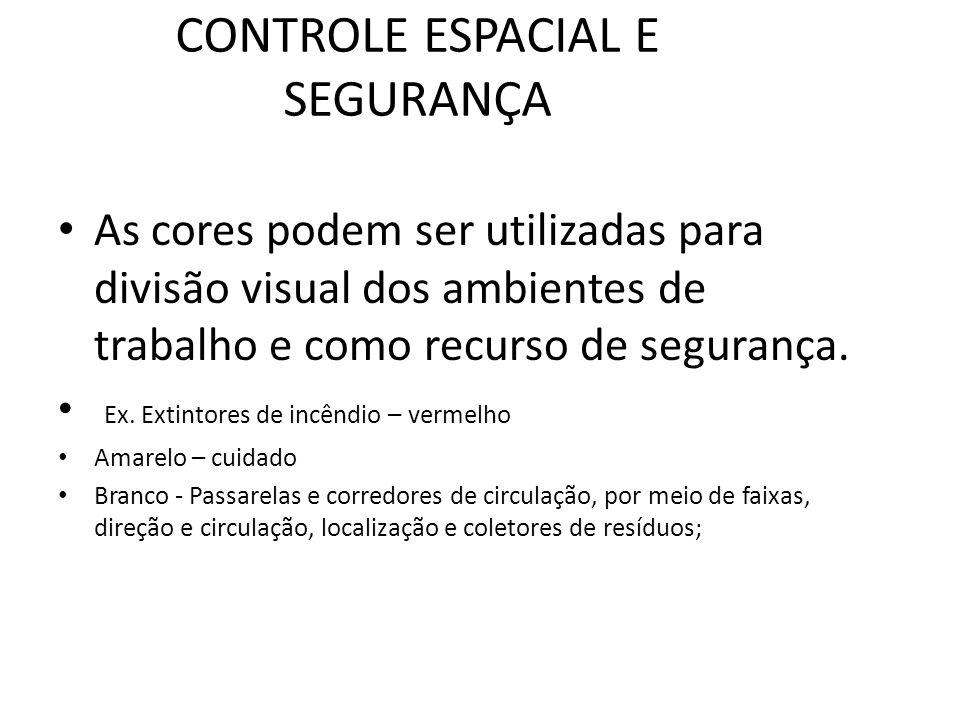 CONTROLE ESPACIAL E SEGURANÇA