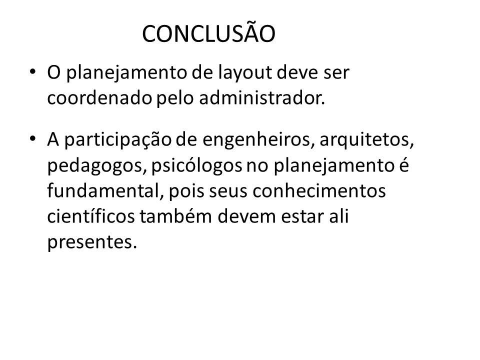 CONCLUSÃO O planejamento de layout deve ser coordenado pelo administrador.
