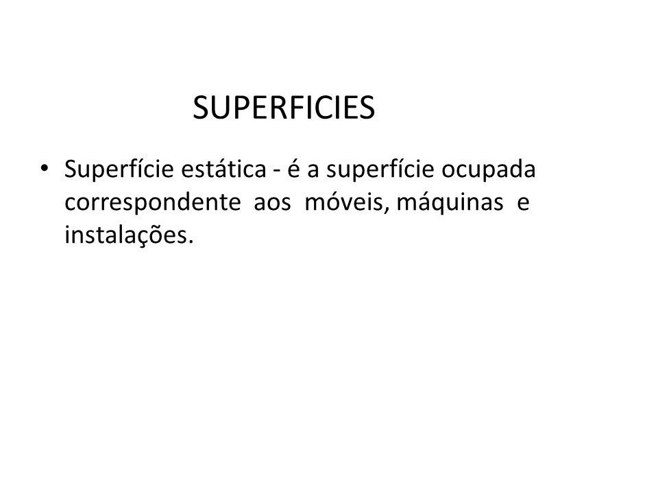 SUPERFICIES Superfície estática - é a superfície ocupada correspondente aos móveis, máquinas e instalações.