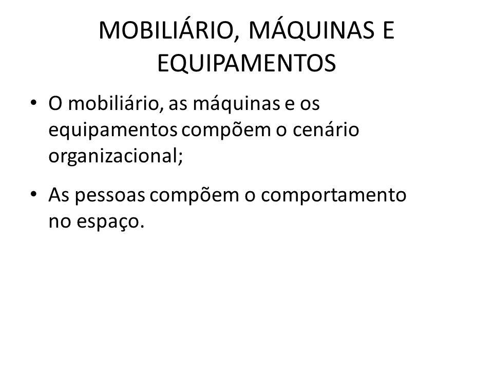 MOBILIÁRIO, MÁQUINAS E EQUIPAMENTOS