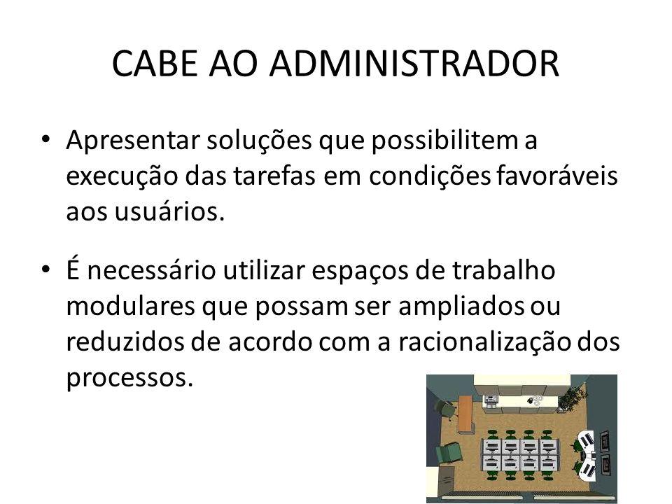 CABE AO ADMINISTRADOR Apresentar soluções que possibilitem a execução das tarefas em condições favoráveis aos usuários.