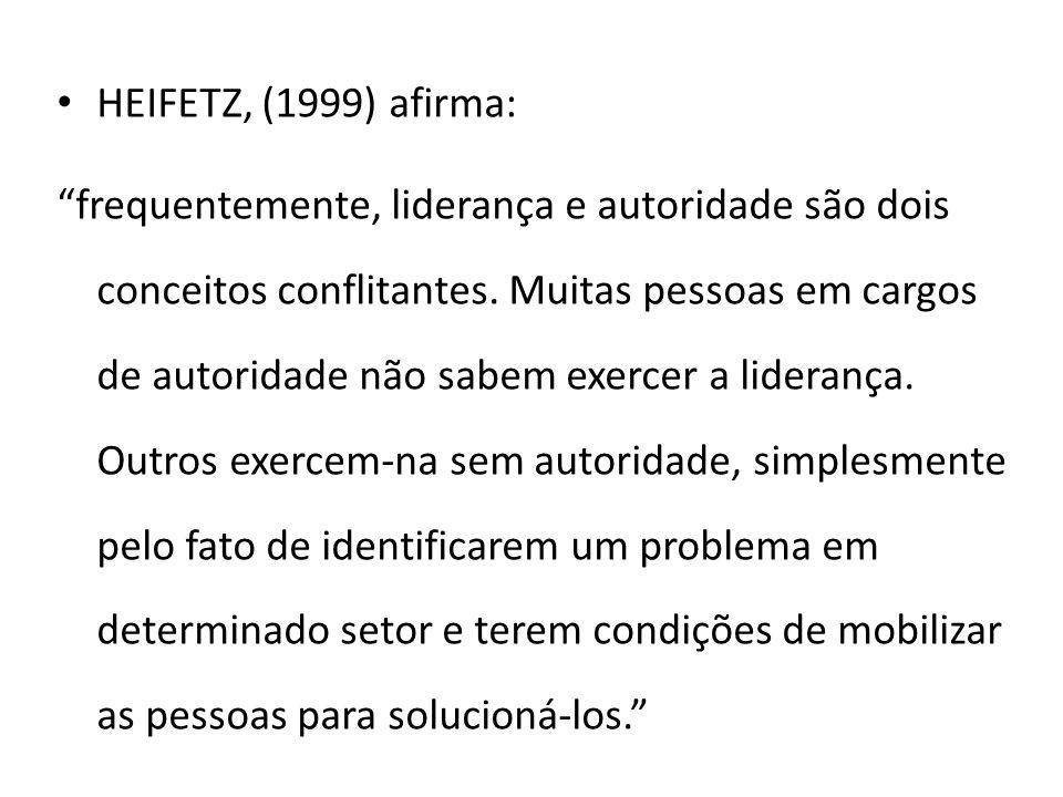 HEIFETZ, (1999) afirma: