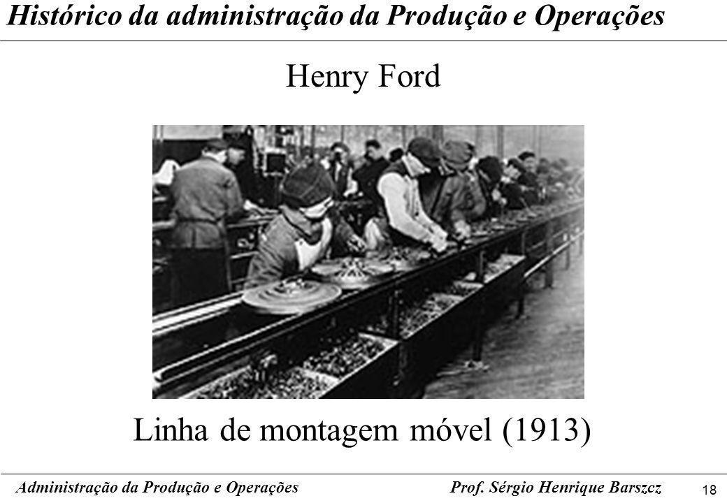 Linha de montagem móvel (1913)