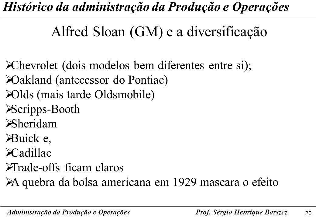 Alfred Sloan (GM) e a diversificação