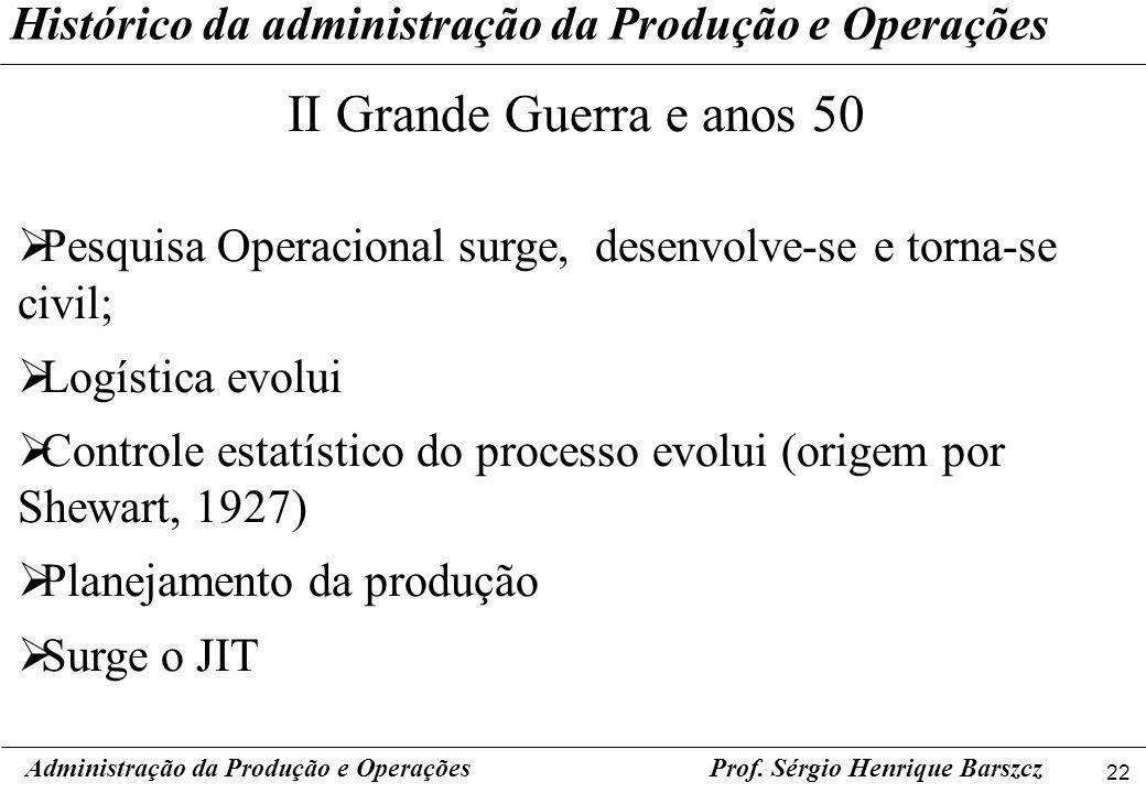 Histórico da administração da Produção e Operações