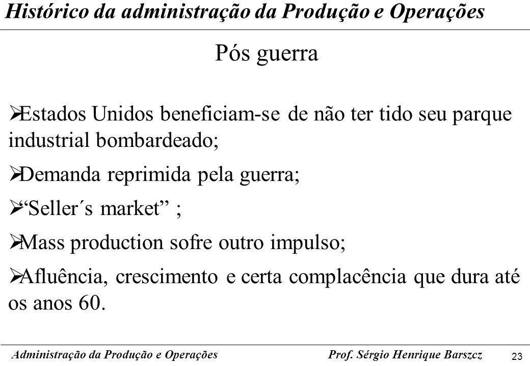 Pós guerra Histórico da administração da Produção e Operações
