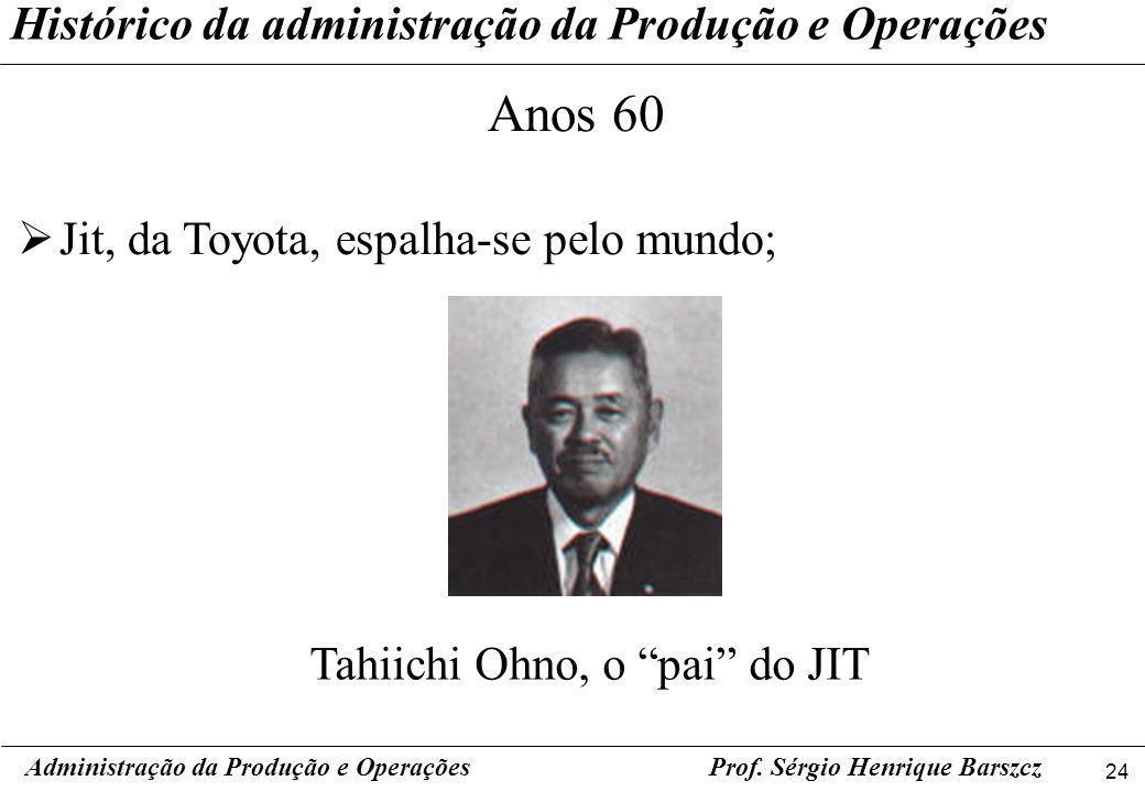 Anos 60 Histórico da administração da Produção e Operações
