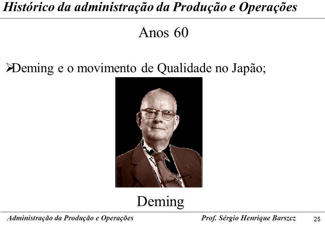 Anos 60 Deming Histórico da administração da Produção e Operações
