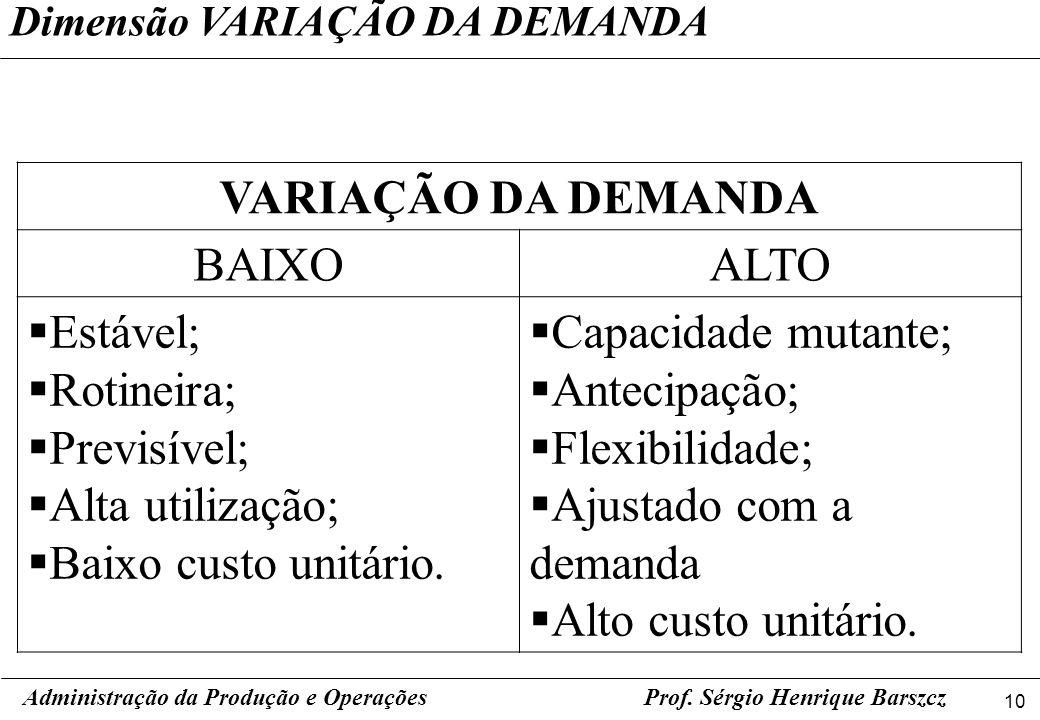 VARIAÇÃO DA DEMANDA BAIXO ALTO Estável; Rotineira; Previsível;