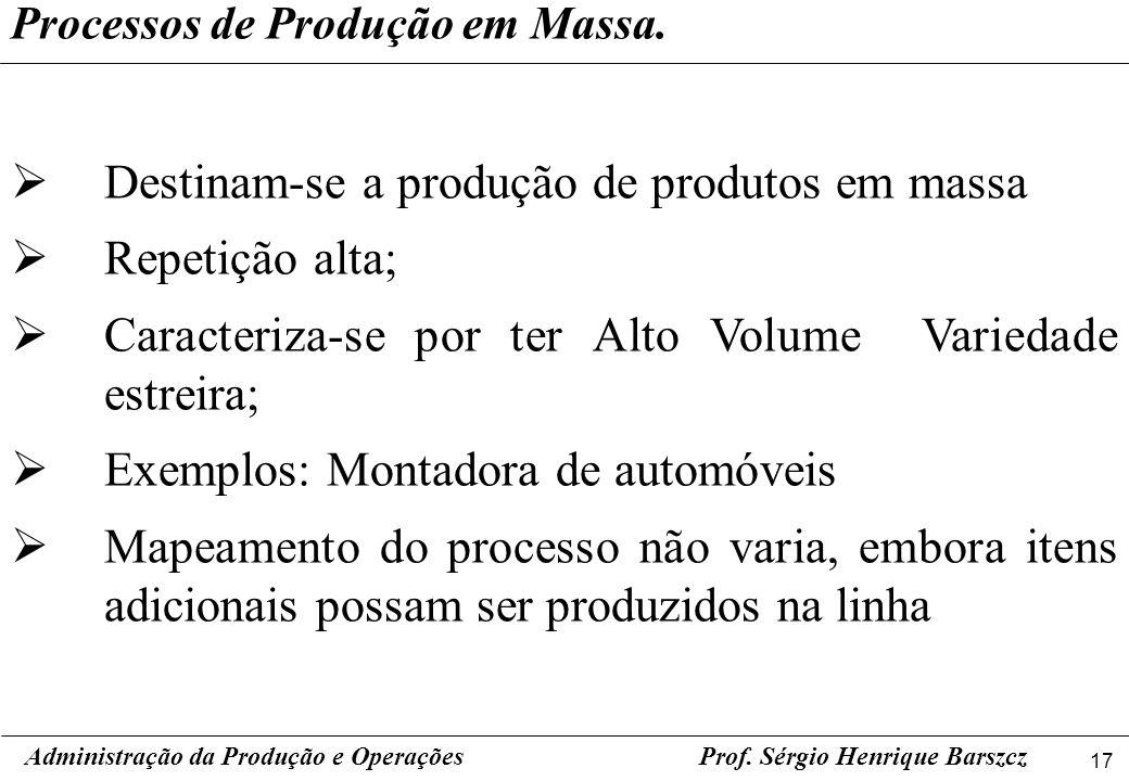 Destinam-se a produção de produtos em massa Repetição alta;