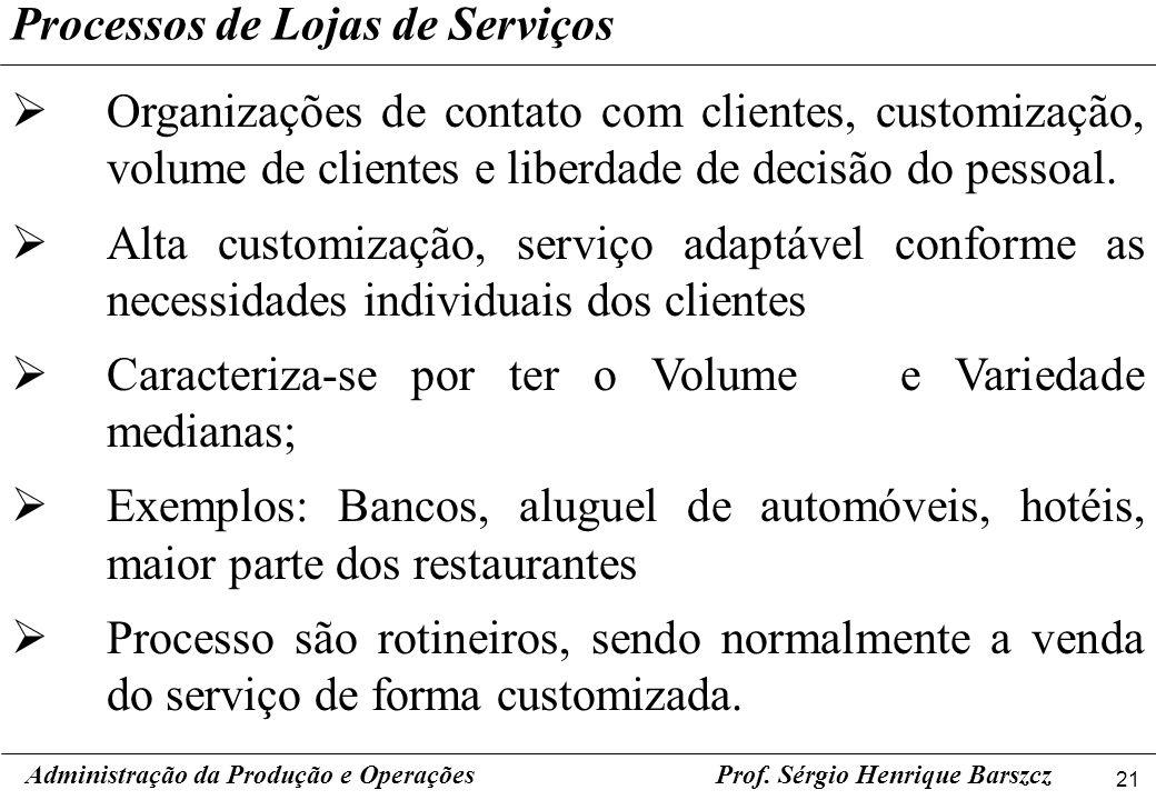 Processos de Lojas de Serviços